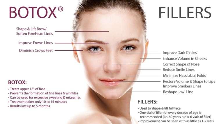 BOTOX <br/>Cosmetic Dermatology